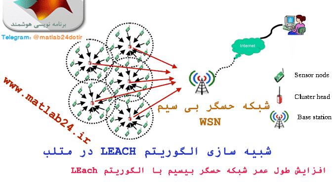 کد متلب الگوریتم LEACH