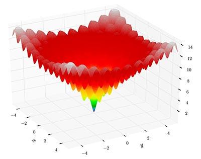 الگوریتم های بهینه سازی